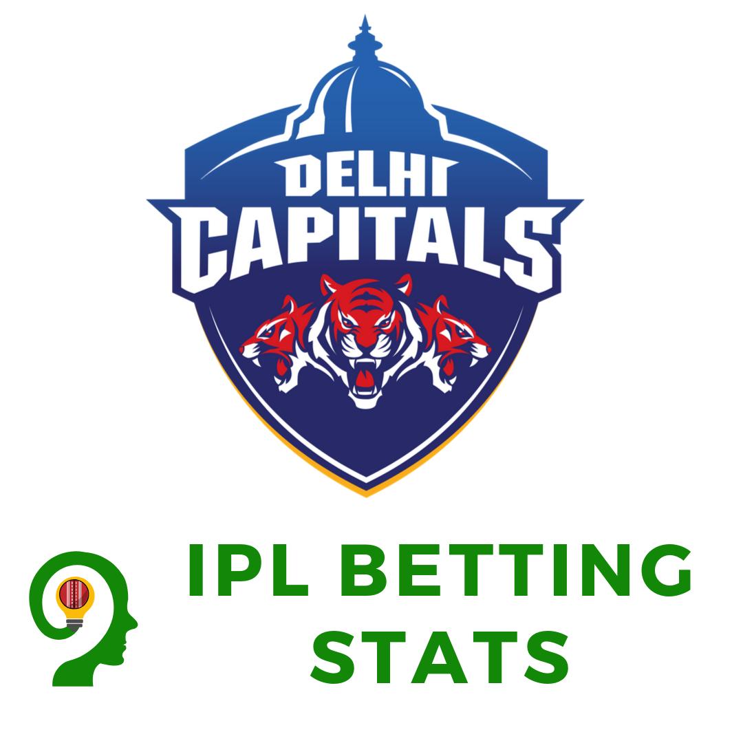 Dehli Capitals Stats